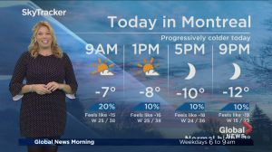 Global News Morning weather forecast: Friday, December 7