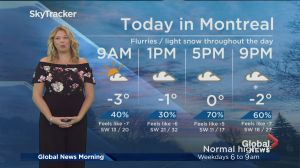 Global News Morning weather forecast: Thursday, December 6