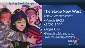 Best 2018 Spring Break camps in Lower Mainland