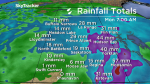 Saskatoon weather outlook: round of rain rings in June