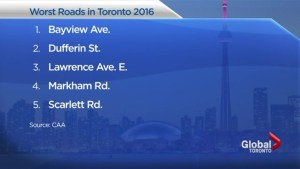 2016 list of the worst roads in Ontario