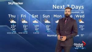 Edmonton Weather Forecast: Aug. 14
