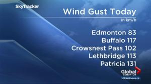 Wind warnings still in effect in Alberta