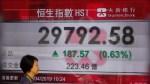 US/China trade war causing turmoil in global financial markets