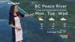B.C. evening weather forecast: Apr 28