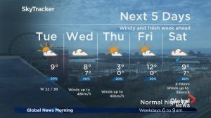 Global News Morning weather forecast Tuesday, October 16