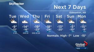 Global Edmonton weather forecast: Jan. 14