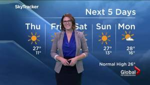Sunshine and 30 C temperatures in store for Southern Ontario