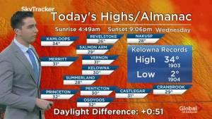 Kelowna Weather Forecast: June 12