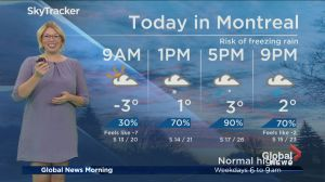 Global News Morning weather forecast: Friday, December 14