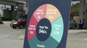 Annual B.C. event breaks down the hidden costs at the pump