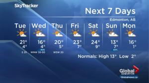 Edmonton weather forecast: April 23