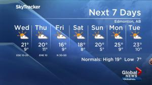 Edmonton weather forecast: May 21