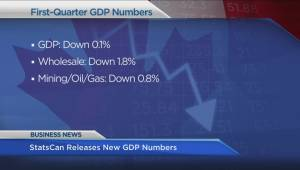 BIV: StatsCan release new GDP numbers