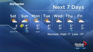 Edmonton weather forecast live from Red Bull Crashed Ice: March 9