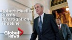 A timeline of Robert Mueller's Russia Investigation