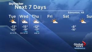 Global Edmonton weather forecast: Jan. 7