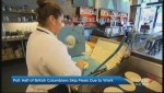 Half of British Columbians Skip Meals