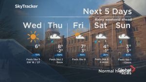 Global News Morning weather forecast: Wednesday, March 27