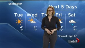 More sunshine for Tuesday