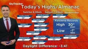 Kelowna Weather Forecast: September 16