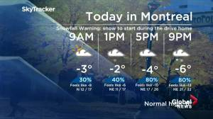Global News Morning weather forecast: Monday November 11, 2019