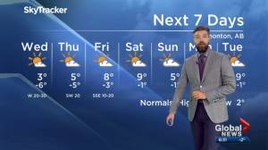 Edmonton Weather Forecast: Oct. 8
