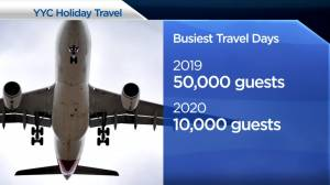 How COVID-19 has impacted holiday travel in 2020 (02:34)