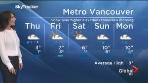 B.C. evening weather forecast: Feb. 17 (01:37)
