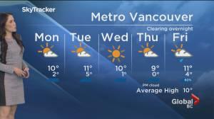 B.C. evening weather forecast:  (02:27)