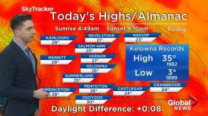 Kelowna Weather Forecast: June 19