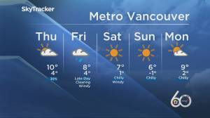 B.C. evening weather forecast: Oct 21 (01:38)