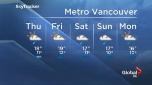 B.C. evening weather forecast: June 3
