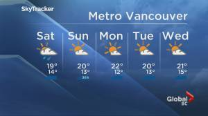 B.C. evening weather forecast: July 10