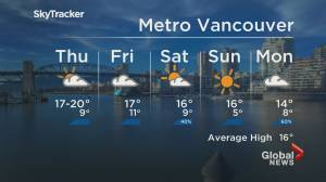 B.C. evening weather forecast: April 28 (01:49)
