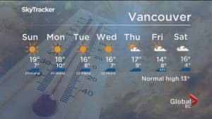 B.C. evening weather forecast: April 17 (02:28)