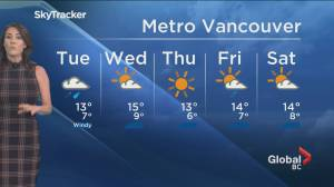 B.C. evening weather forecast: Oct. 12 (02:22)