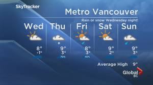 B.C. evening weather forecast: Feb. 23 (01:56)
