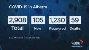 4 more COVID-19 deaths reported as Alberta announces health-care aide supports