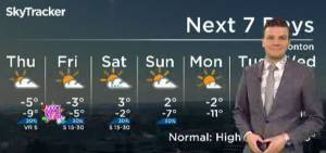 Edmonton Noon Weather Forecast: Dec. 30, 2020 (03:09)