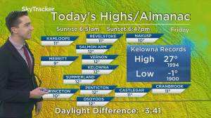 Kelowna Weather Forecast: Sept 27