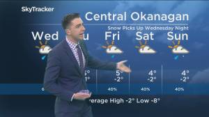 Kelowna Weather Forecast: January 21