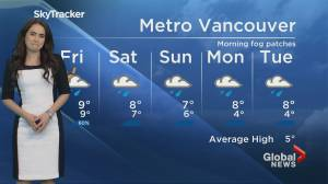 B.C. evening weather forecast: Jan 23
