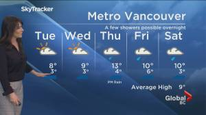 B.C. evening weather forecast: March 1 (02:05)