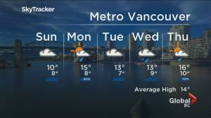 B.C. evening weather forecast: April 24 (02:17)