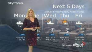 Global News Morning weather forecast: March 2, 2020