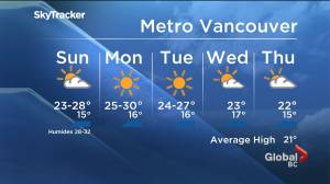B.C. evening weather forecast: July 18