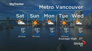 B.C. evening weather forecast: Aug 27, (02:01)