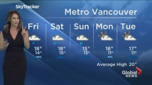 B.C. evening weather forecast: Sept 12