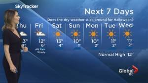 B.C. evening weather forecast: Oct 23